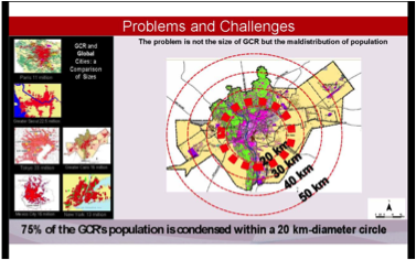 Cairo 2050 slide showing failing to recognize positive value of density
