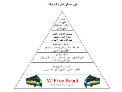 """Maslow's hierarchy of needs from the government's perspective"" by Muhammed Saied"
